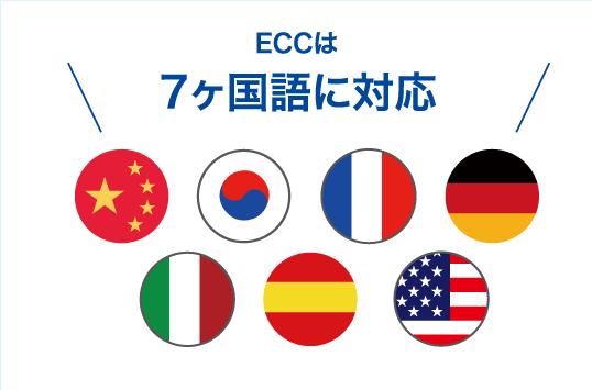 7ヶ国語に対応